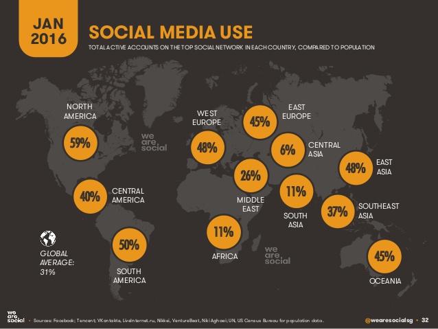 usuarios social media mundo