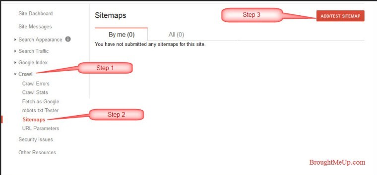 sitemap-dashboard1