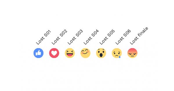 facebook reacciones lost