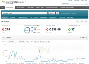 Captura de pantalla de Searchmetrics