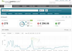 Captura de pantalla de Searchmetrics