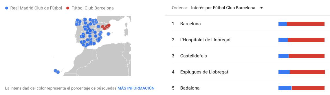 5-ciudades-con-mas-busquedas-fc-barcelona