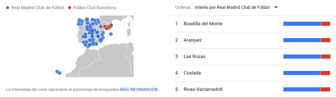 5-ciudades-con-mas-busquedas-real-madrid