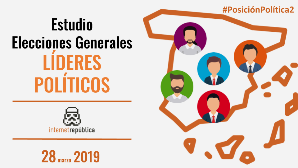 Lideres-Politicos-actuales-#PosicionPolitica2