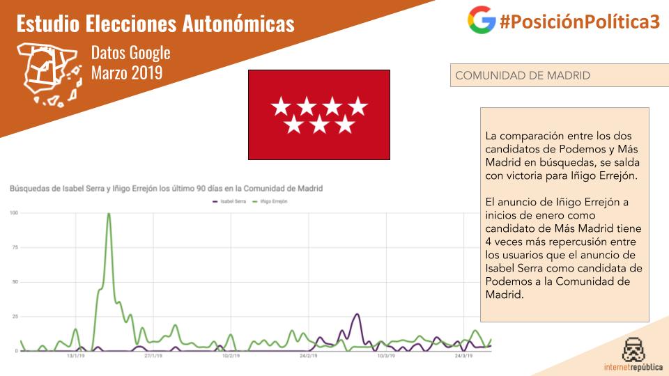 errejon-serra-busquedas-comunidad-de-madrid