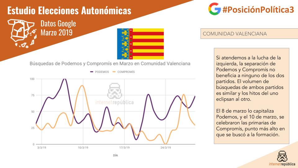 partidos-elecciones-autonomicas-valencia
