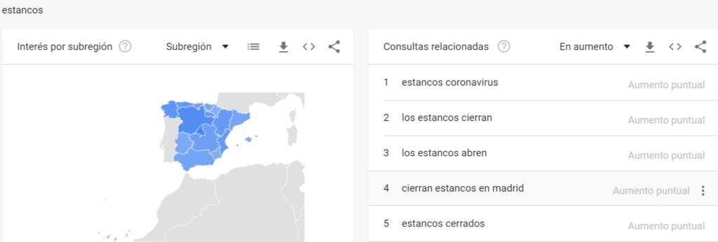 Palabras clave relacionadas con la búsqueda de estancos en Google