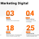 Agenda de eventos de marketing digital de febrero